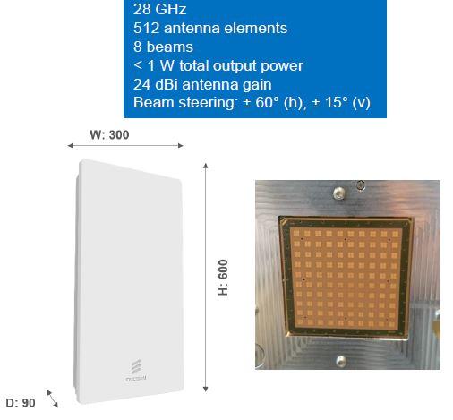 5G ja 512 antennas ja 8 beamforming rays